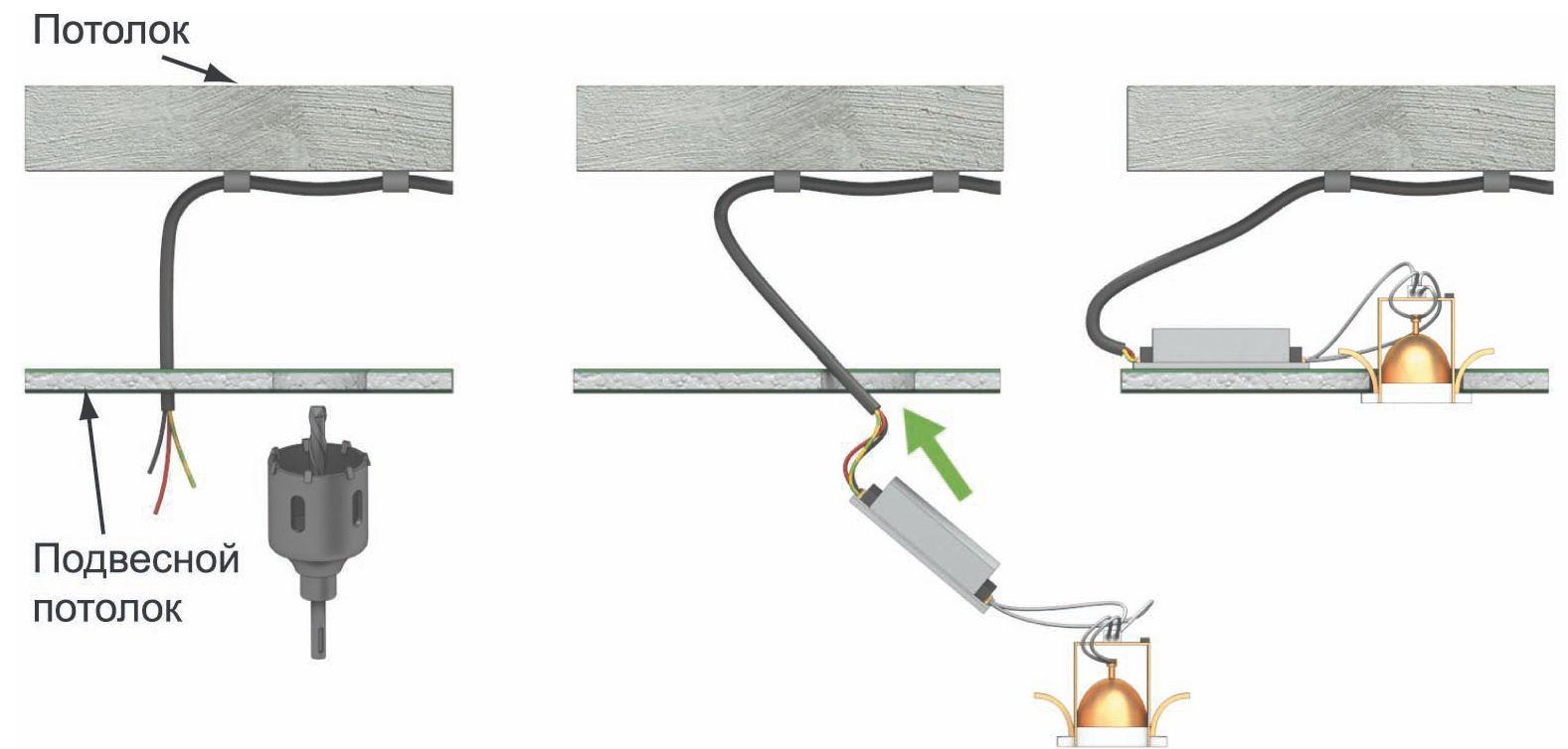Потолочные светильники монтаж своими руками